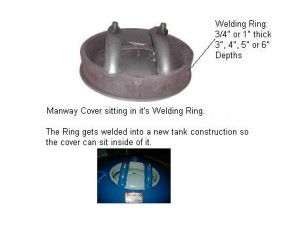 a completed manway attached to its welding ring